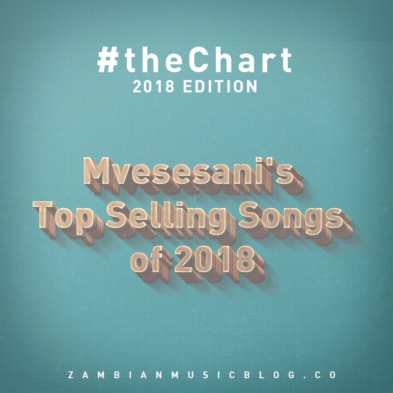 K'Millian Leads Mvesesani's Top Selling Songs of 2018, See the rest of the list | theChart2018
